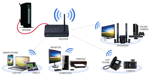 How to Boost your Wifi signal range at Home